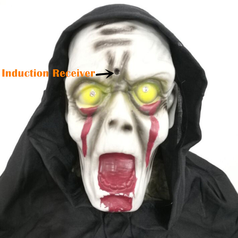 Halloween Skull/Ghost Induction Receiver on Forehead