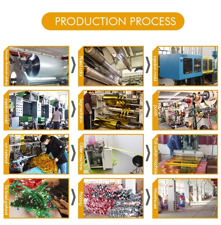 Garlands Prodction Process
